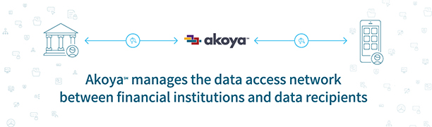 Akoya_Data_Network_Diagram_02 20 20